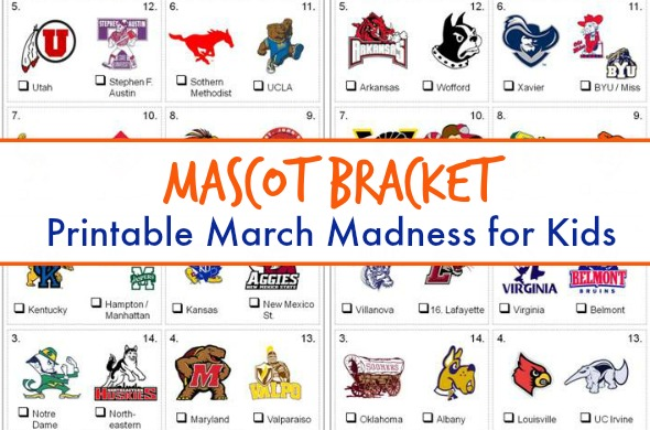 Mascot Bracket – 2015 March Madness Edition {Final Update} - The ...