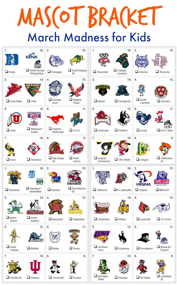 2015 Ncaa Basketball Mascots | New Style for 2016-2017